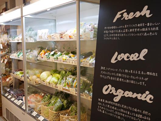 foodcompany